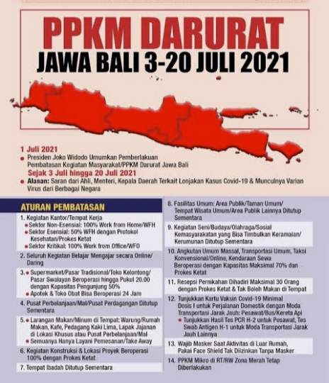 Dampak PPKM Darurat se Jawa-Bali Terhadap Ekonomi